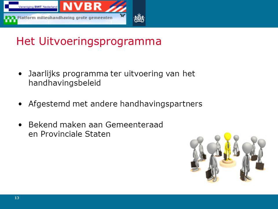 13 Het Uitvoeringsprogramma Jaarlijks programma ter uitvoering van het handhavingsbeleid Afgestemd met andere handhavingspartners Bekend maken aan Gemeenteraad en Provinciale Staten
