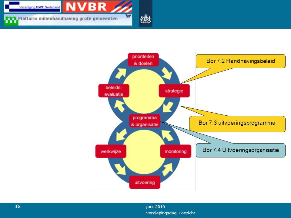 16 juni 2010 Verdiepingsdag Toezicht Bor 7.2 Handhavingsbeleid Bor 7.3 uitvoeringsprogramma Bor 7.4 Uitvoeringsorganisatie