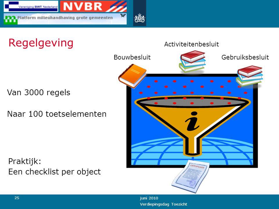 25 juni 2010 Verdiepingsdag Toezicht Regelgeving Gebruiksbesluit t Activiteitenbesluit Bouwbesluit Praktijk: Een checklist per object Van 3000 regels Naar 100 toetselementen