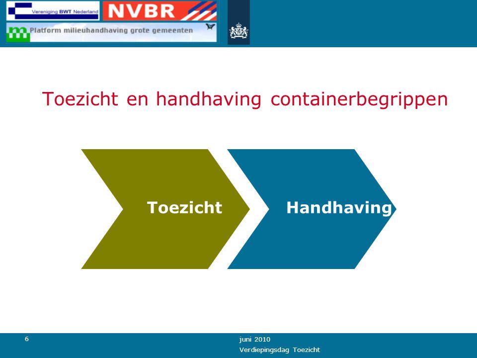6 juni 2010 Verdiepingsdag Toezicht Toezicht en handhaving containerbegrippen Toezicht Handhaving