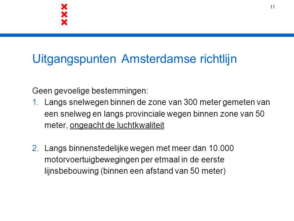 Uitgangspunten Amsterdamse richtlijn Geen gevoelige bestemmingen: 1.Langs snelwegen binnen de zone van 300 meter gemeten van een snelweg en langs prov