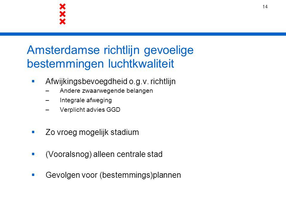 Amsterdamse richtlijn gevoelige bestemmingen luchtkwaliteit  Afwijkingsbevoegdheid o.g.v. richtlijn –Andere zwaarwegende belangen –Integrale afweging