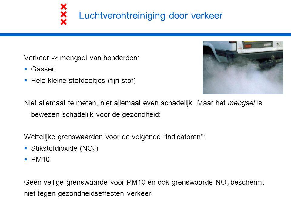Luchtverontreiniging door verkeer Verkeer -> mengsel van honderden:  Gassen  Hele kleine stofdeeltjes (fijn stof) Niet allemaal te meten, niet allem