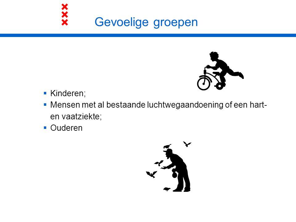 Gevoelige groepen  Kinderen;  Mensen met al bestaande luchtwegaandoening of een hart- en vaatziekte;  Ouderen