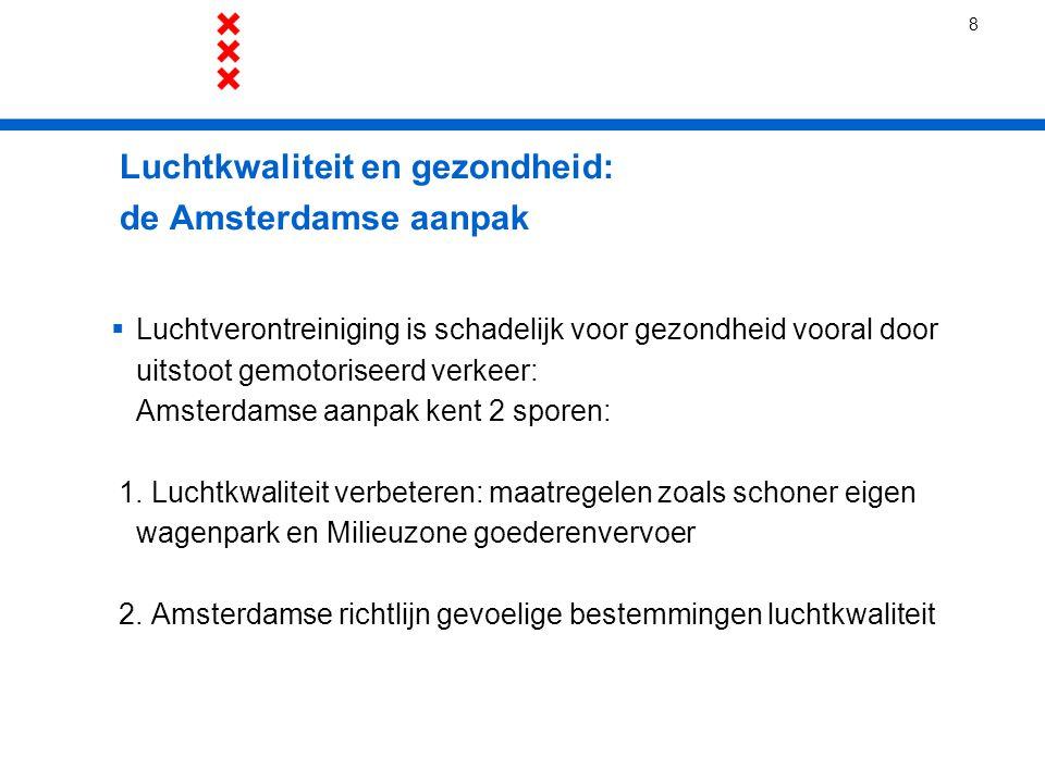 Luchtkwaliteit en gezondheid: de Amsterdamse aanpak  Luchtverontreiniging is schadelijk voor gezondheid vooral door uitstoot gemotoriseerd verkeer: A