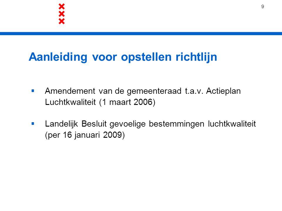 Aanleiding voor opstellen richtlijn  Amendement van de gemeenteraad t.a.v. Actieplan Luchtkwaliteit (1 maart 2006)  Landelijk Besluit gevoelige best