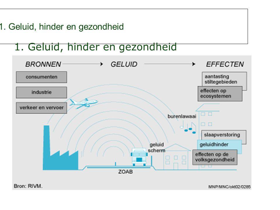 5. Conclusie Bron: www.ruimte-mobiliteit.nlwww.ruimte-mobiliteit.nl