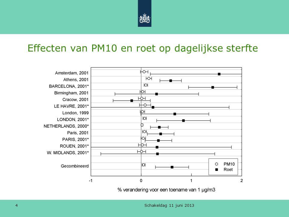 Schakeldag 11 juni 2013 5 Effecten van roet t.o.v.