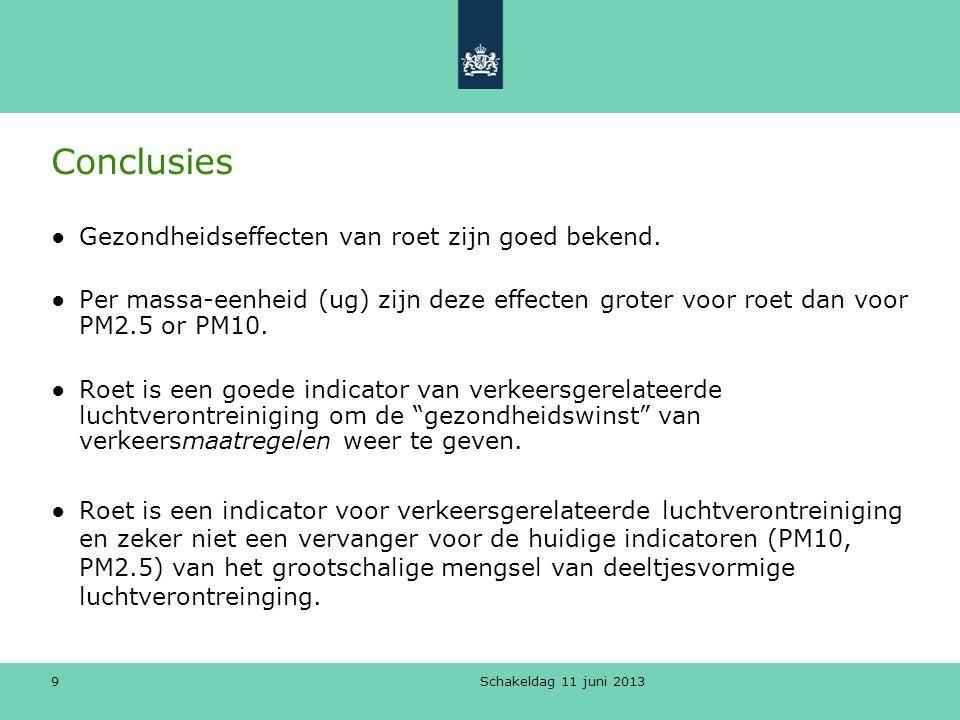 Schakeldag 11 juni 2013 9 Conclusies ●Gezondheidseffecten van roet zijn goed bekend. ●Per massa-eenheid (ug) zijn deze effecten groter voor roet dan v
