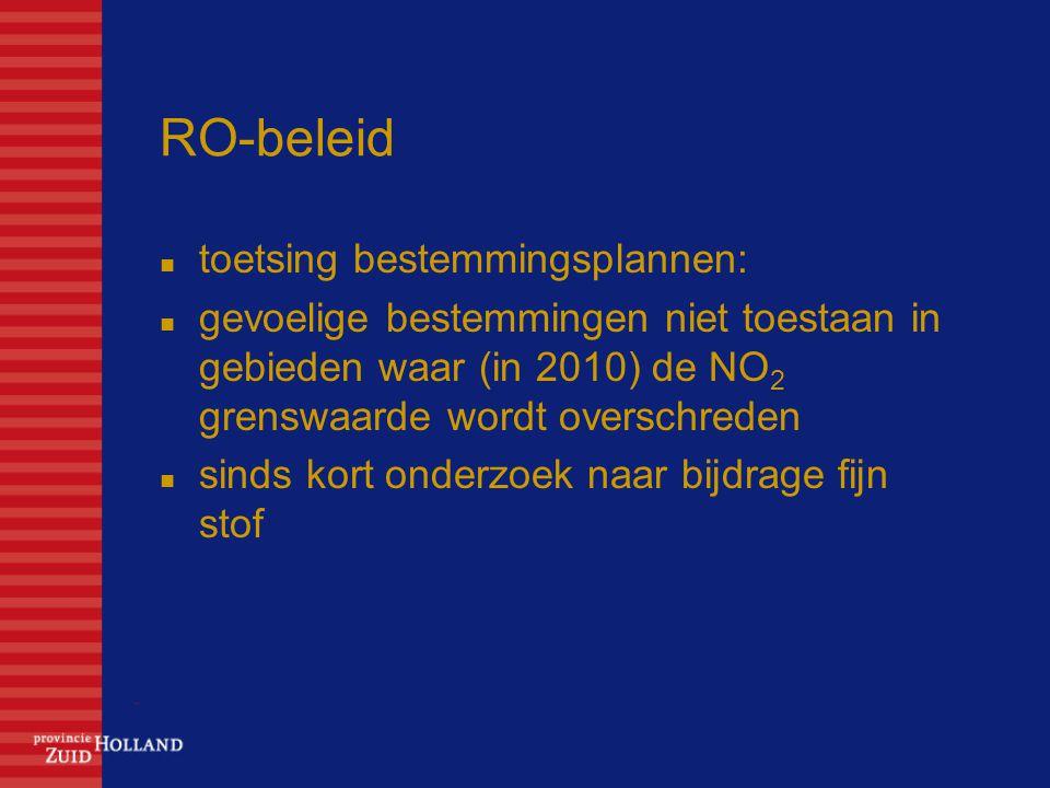 RO-beleid toetsing bestemmingsplannen: gevoelige bestemmingen niet toestaan in gebieden waar (in 2010) de NO 2 grenswaarde wordt overschreden sinds kort onderzoek naar bijdrage fijn stof
