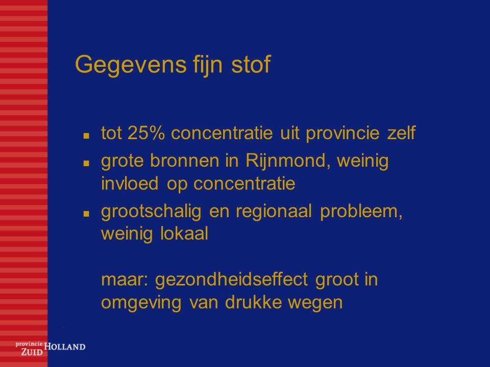 Gegevens fijn stof tot 25% concentratie uit provincie zelf grote bronnen in Rijnmond, weinig invloed op concentratie grootschalig en regionaal probleem, weinig lokaal maar: gezondheidseffect groot in omgeving van drukke wegen