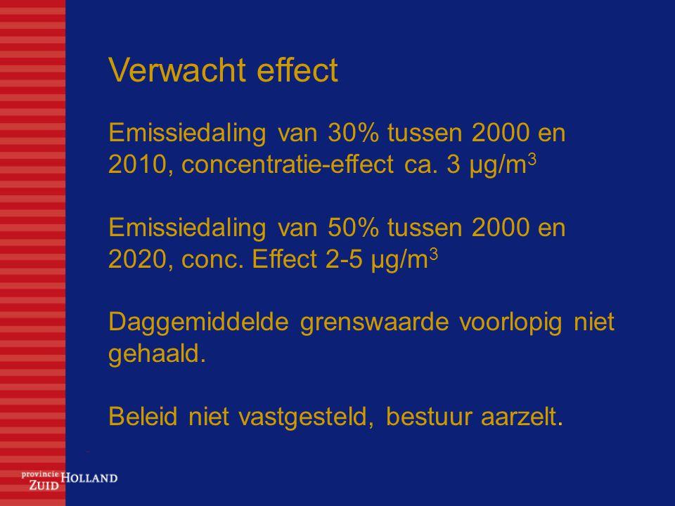 Emissiedaling van 30% tussen 2000 en 2010, concentratie-effect ca.