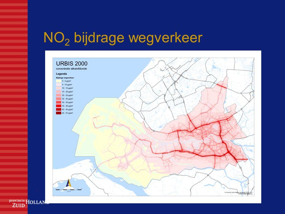 NO2: - lokaal langs wegen verhoogd - achtergrond hoger in steden -> lokale knelpunten aanpakken PM 10 - grootschalig - kleine verhoging langs wegen - achtergrond grootste bijdrage -> alle bronnen aanpakken binnen bevoegdheid provincie Aanpak NO 2 en PM 10