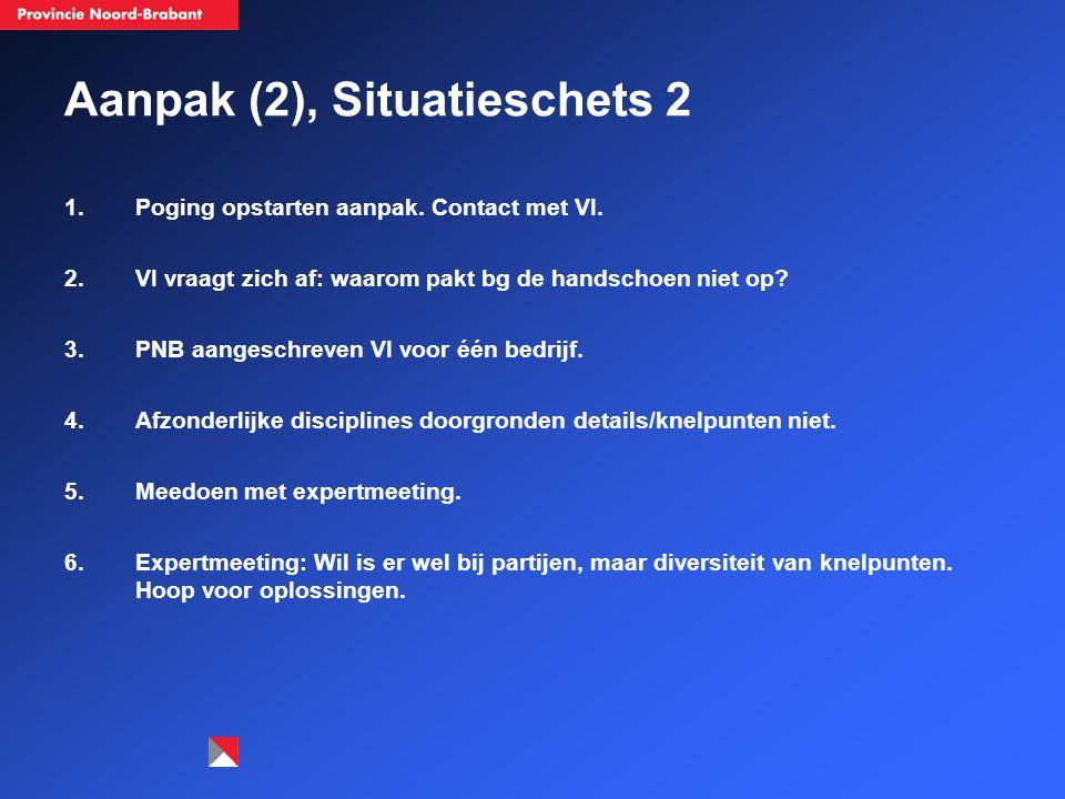 Aanpak (2), Situatieschets 2 1.Poging opstarten aanpak.