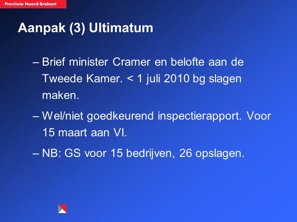 Aanpak (3) Ultimatum –Brief minister Cramer en belofte aan de Tweede Kamer.