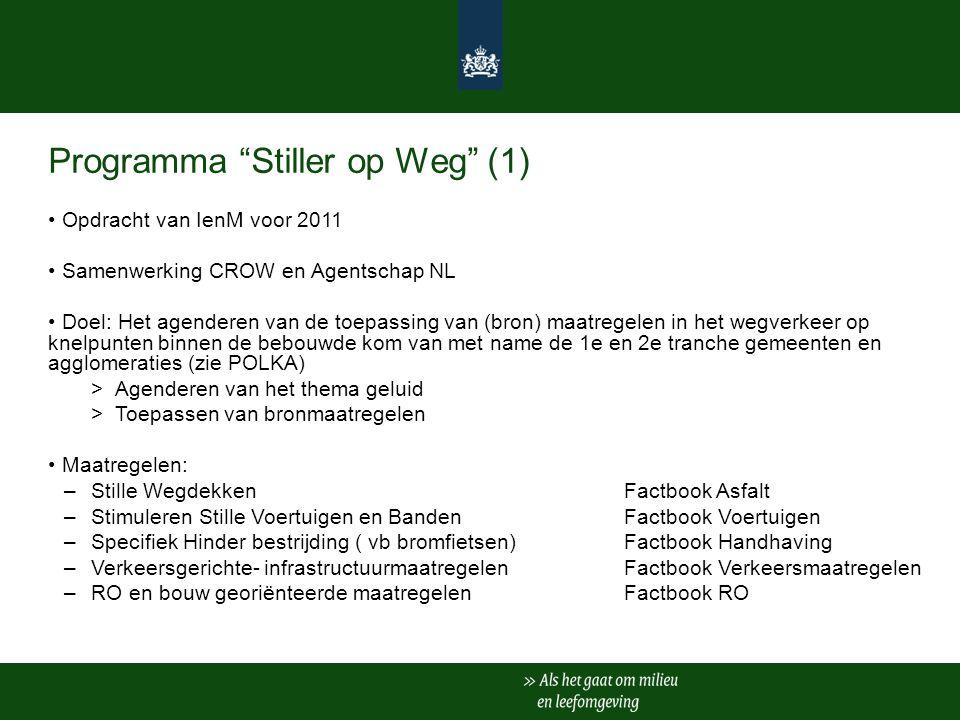 Programma Stiller op Weg (2) Kennisoverdracht Website www.stillerverkeer.nl CROW-werkgroep?.