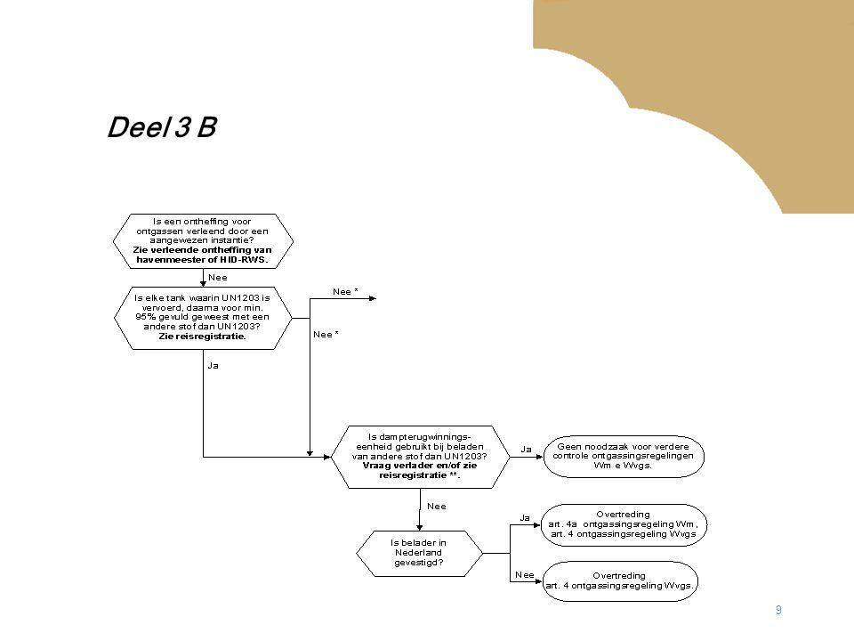 9 Deel 3 B