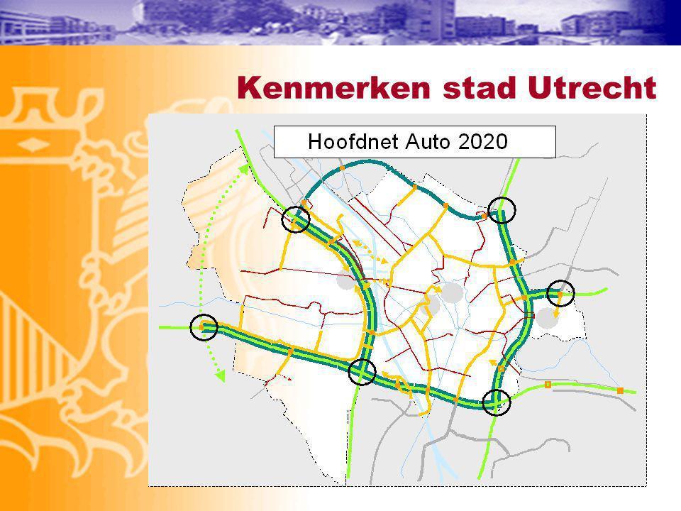 Kenmerken stad Utrecht