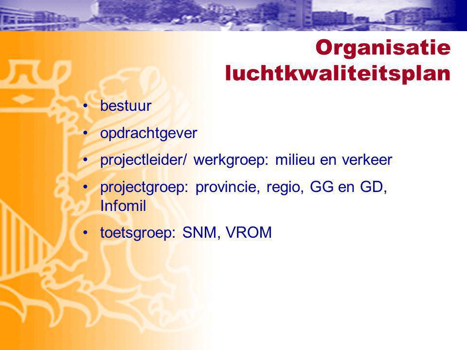Organisatie luchtkwaliteitsplan bestuur opdrachtgever projectleider/ werkgroep: milieu en verkeer projectgroep: provincie, regio, GG en GD, Infomil toetsgroep: SNM, VROM