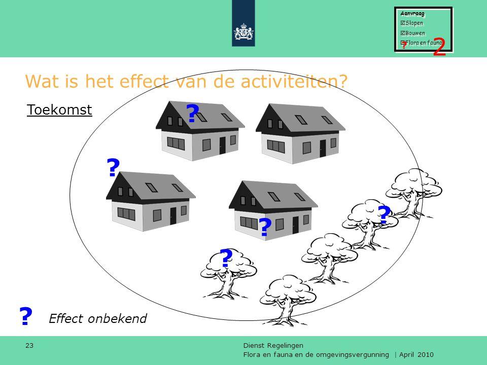 Flora en fauna en de omgevingsvergunning | April 2010 Dienst Regelingen 23 Wat is het effect van de activiteiten? Effect onbekend Toekomst ? ? ? ? ? ?