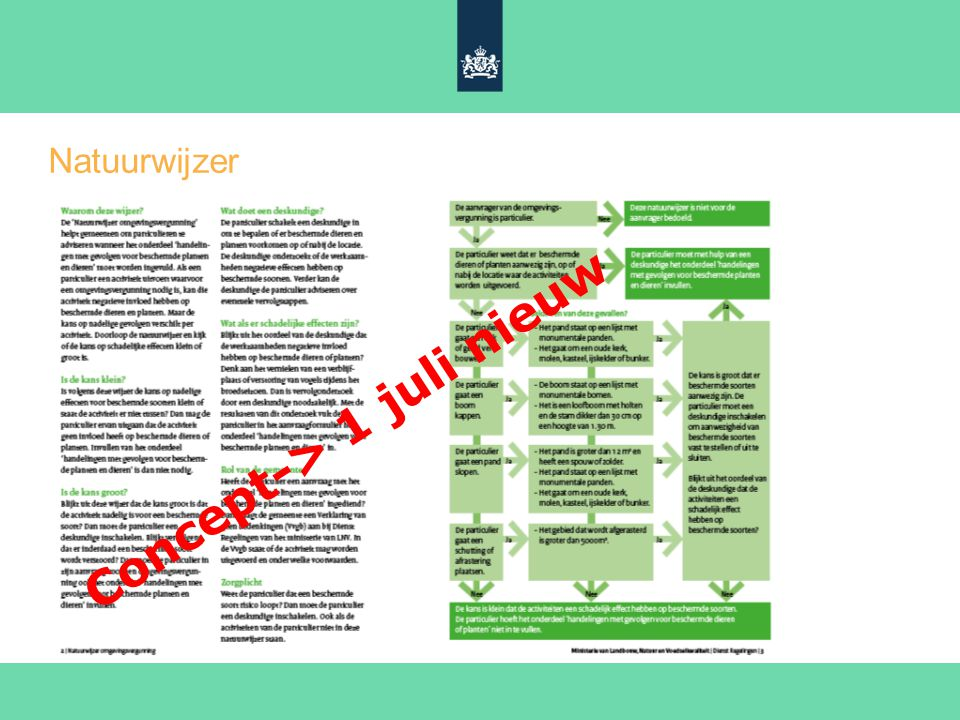Natuurwijzer Concept-> 1 juli nieuw
