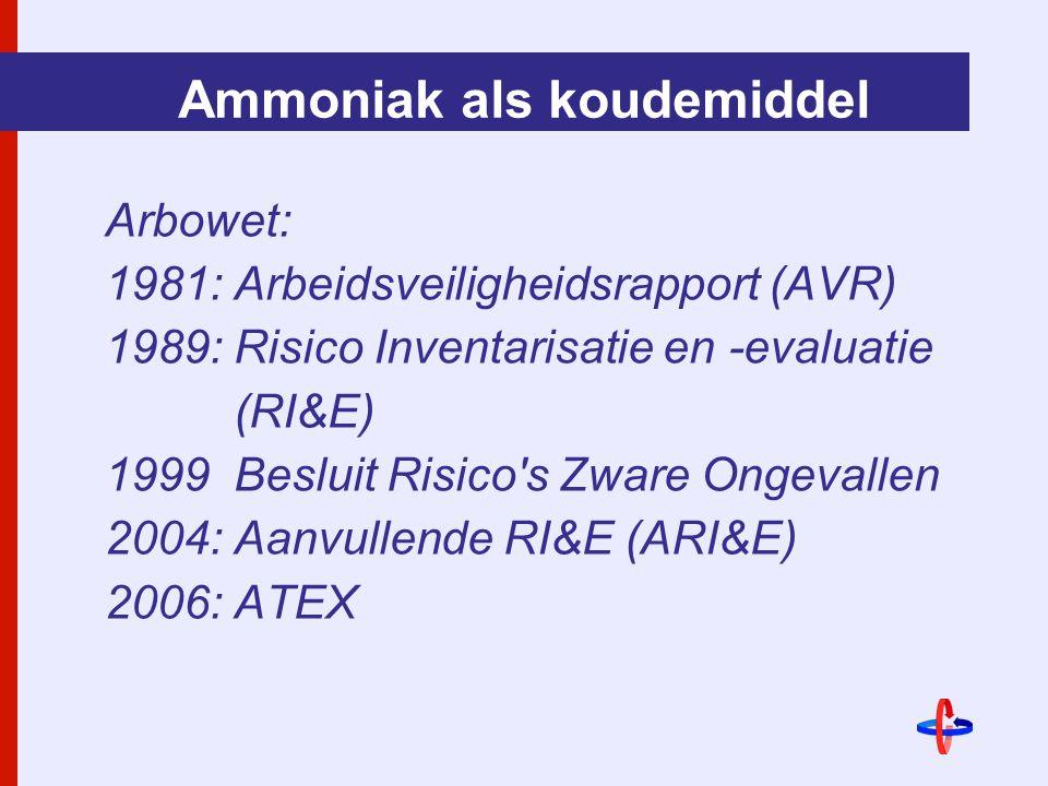 Ammoniak als koudemiddel Arbowet: 1981: Arbeidsveiligheidsrapport (AVR) 1989: Risico Inventarisatie en -evaluatie (RI&E) 1999 Besluit Risico s Zware Ongevallen 2004: Aanvullende RI&E (ARI&E) 2006: ATEX