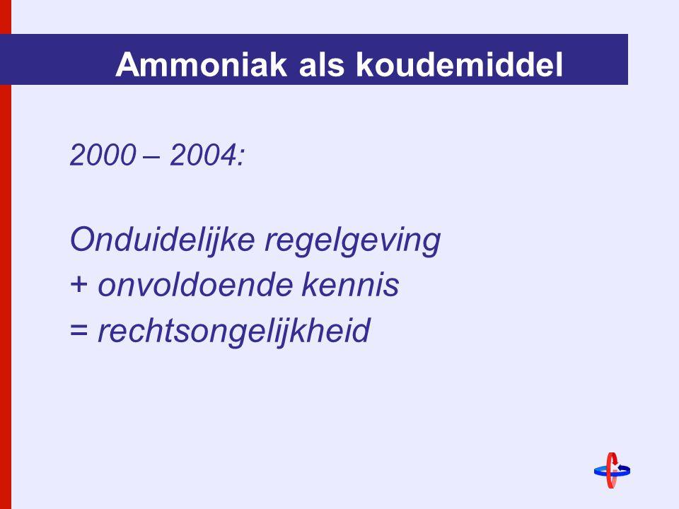 Ammoniak als koudemiddel 2000 – 2004: Onduidelijke regelgeving + onvoldoende kennis = rechtsongelijkheid