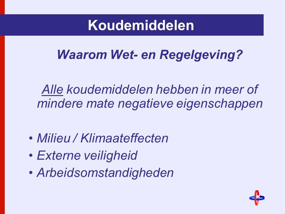 Koudemiddelen Waarom Wet- en Regelgeving.