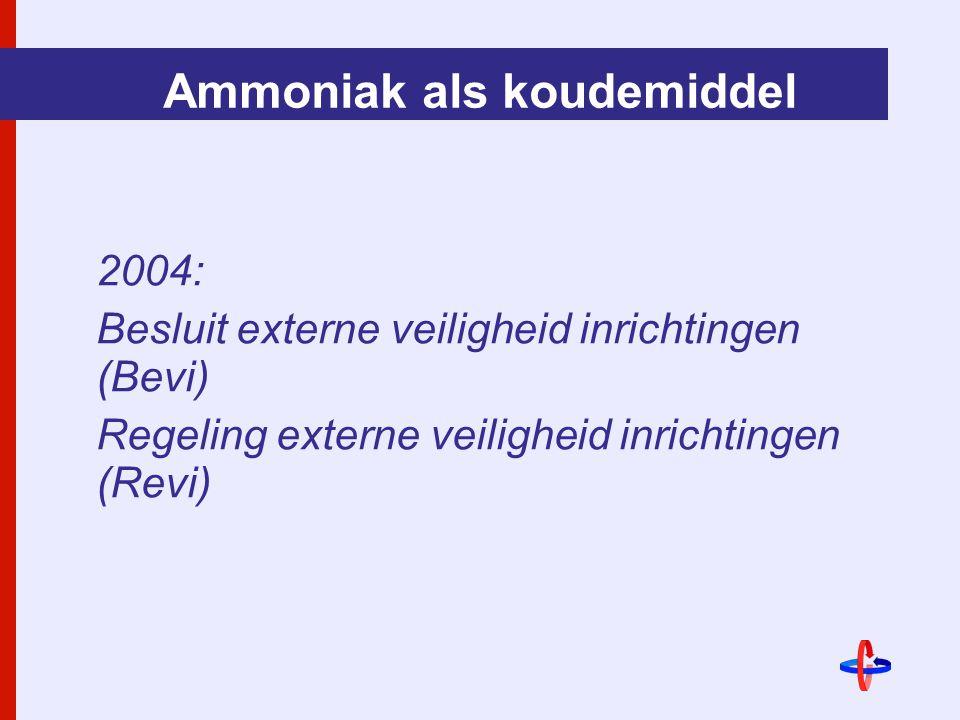 Ammoniak als koudemiddel 2004: Besluit externe veiligheid inrichtingen (Bevi) Regeling externe veiligheid inrichtingen (Revi)