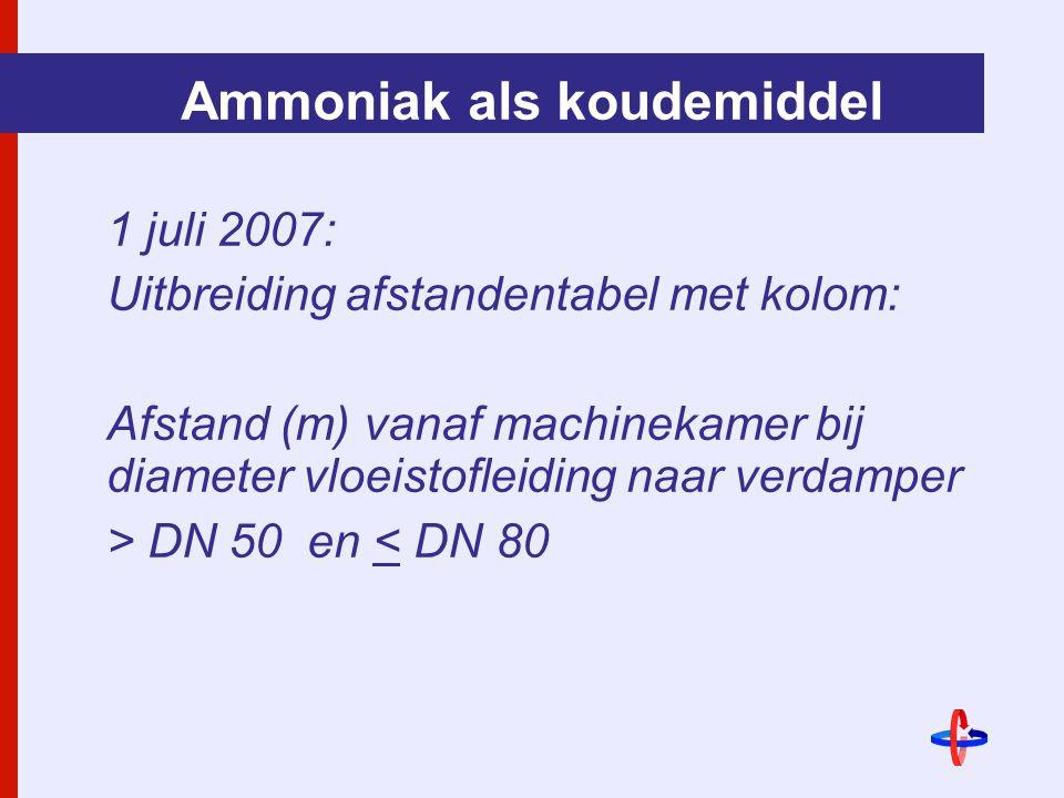 Ammoniak als koudemiddel 1 juli 2007: Uitbreiding afstandentabel met kolom: Afstand (m) vanaf machinekamer bij diameter vloeistofleiding naar verdamper > DN 50 en < DN 80