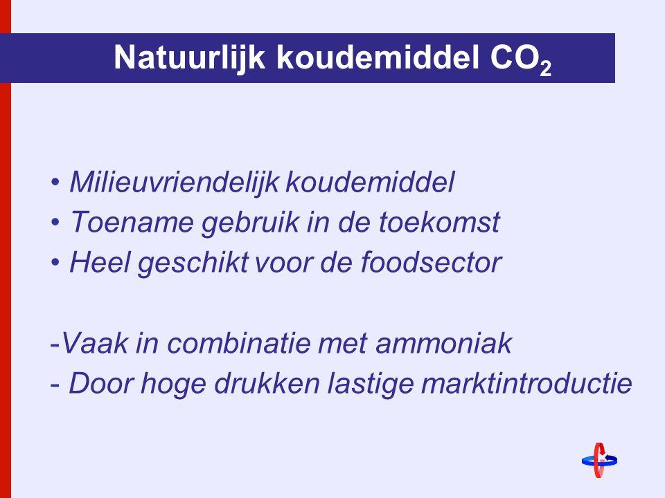 Natuurlijk koudemiddel CO 2 Milieuvriendelijk koudemiddel Toename gebruik in de toekomst Heel geschikt voor de foodsector -Vaak in combinatie met ammoniak - Door hoge drukken lastige marktintroductie