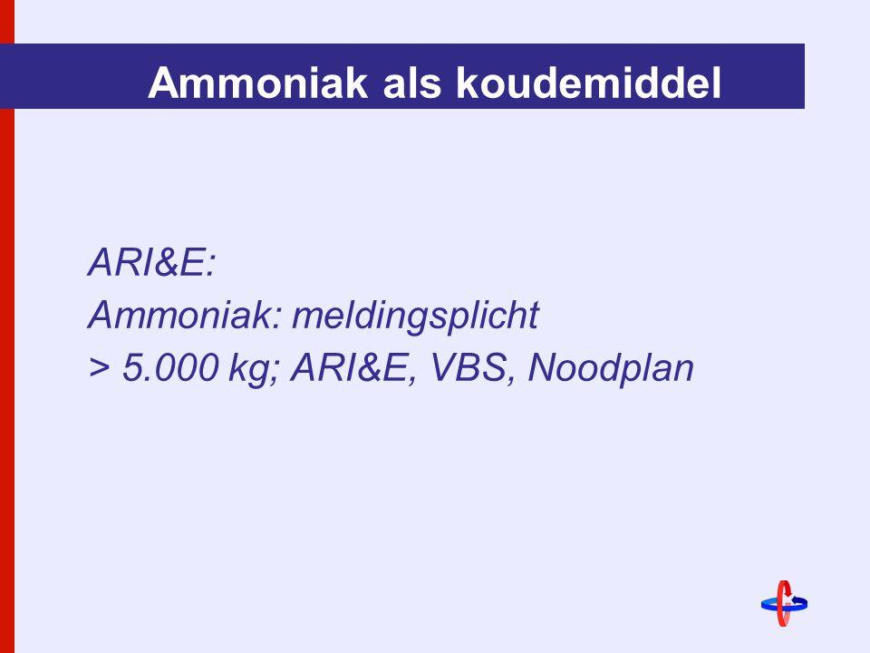 Ammoniak als koudemiddel ARI&E: Ammoniak: meldingsplicht > 5.000 kg; ARI&E, VBS, Noodplan