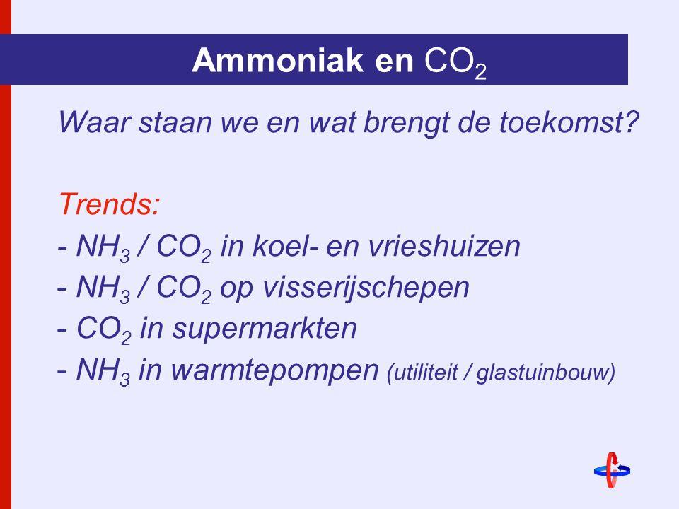 Ammoniak en CO 2 Waar staan we en wat brengt de toekomst.