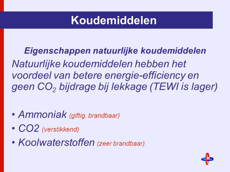 Koudemiddelen Eigenschappen natuurlijke koudemiddelen Natuurlijke koudemiddelen hebben het voordeel van betere energie-efficiency en geen CO 2 bijdrage bij lekkage (TEWI is lager) Ammoniak (giftig, brandbaar) CO2 (verstikkend) Koolwaterstoffen (zeer brandbaar)
