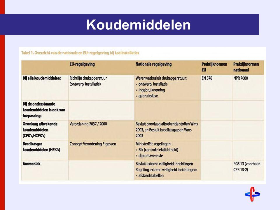 Koudemiddelen Informatieblad L45 (website Infomil)