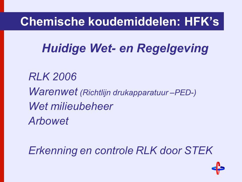 Chemische koudemiddelen: HFK's Huidige Wet- en Regelgeving RLK 2006 Warenwet (Richtlijn drukapparatuur –PED-) Wet milieubeheer Arbowet Erkenning en controle RLK door STEK