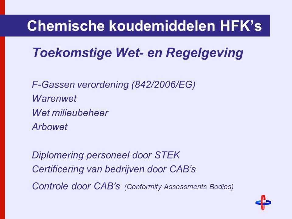 Chemische koudemiddelen HFK's Toekomstige Wet- en Regelgeving F-Gassen verordening (842/2006/EG) Warenwet Wet milieubeheer Arbowet Diplomering personeel door STEK Certificering van bedrijven door CAB's Controle door CAB's (Conformity Assessments Bodies)