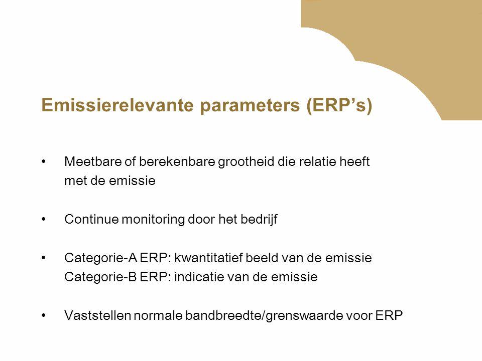 Voorbeeld – Gebruik ERP's NeR 3.7.3 ERP's electrostatisch filter: afgasdebiet, electrische spanning, controle klopmechanisme Continue monitoring en registratie door bedrijf Vaststellen normale bandbreedte of grenswaarde Actie na geconstateerde afwijkingen Relatie tussen emissie en ERP 1 x per 3 jaar controleren met metingen NeR 3.7.5 Toetsing resultaten ERP's aan bandbreedte of grenswaarde
