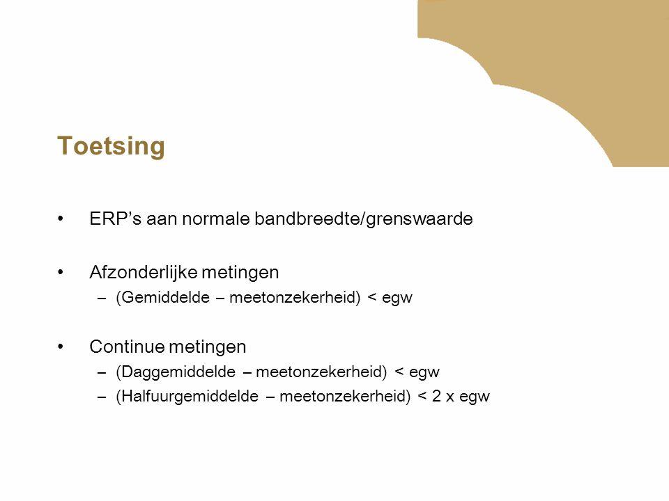 Toetsing ERP's aan normale bandbreedte/grenswaarde Afzonderlijke metingen –(Gemiddelde – meetonzekerheid) < egw Continue metingen –(Daggemiddelde – me