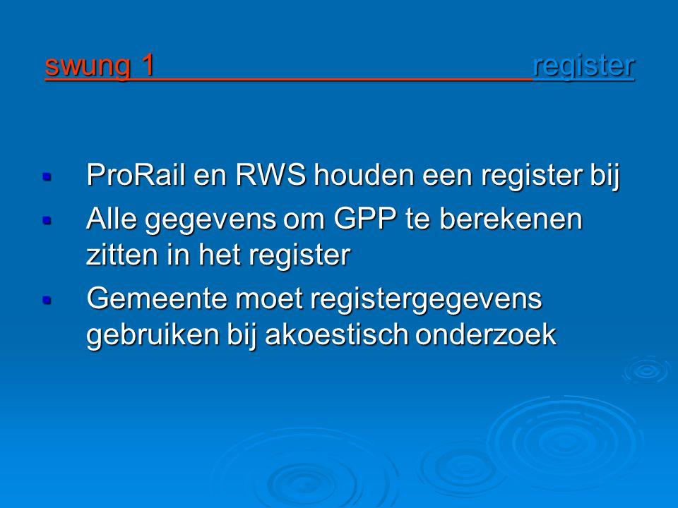 swung 1 register  ProRail en RWS houden een register bij  Alle gegevens om GPP te berekenen zitten in het register  Gemeente moet registergegevens gebruiken bij akoestisch onderzoek