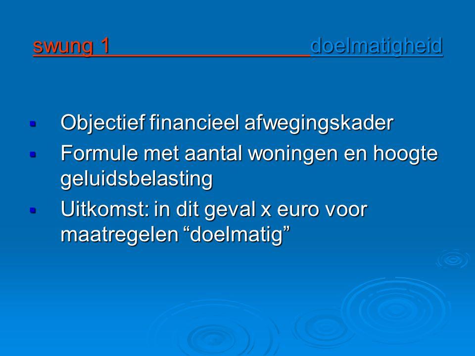 swung 1 doelmatigheid  Objectief financieel afwegingskader  Formule met aantal woningen en hoogte geluidsbelasting  Uitkomst: in dit geval x euro voor maatregelen doelmatig