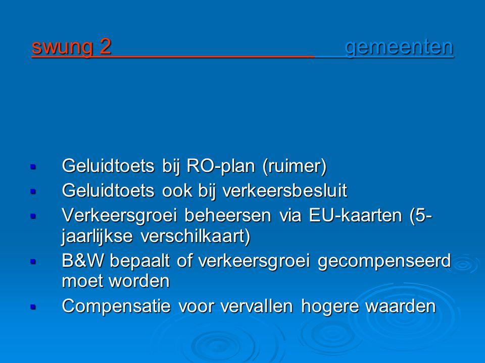 swung 2 gemeenten  Geluidtoets bij RO-plan (ruimer)  Geluidtoets ook bij verkeersbesluit  Verkeersgroei beheersen via EU-kaarten (5- jaarlijkse verschilkaart)  B&W bepaalt of verkeersgroei gecompenseerd moet worden  Compensatie voor vervallen hogere waarden