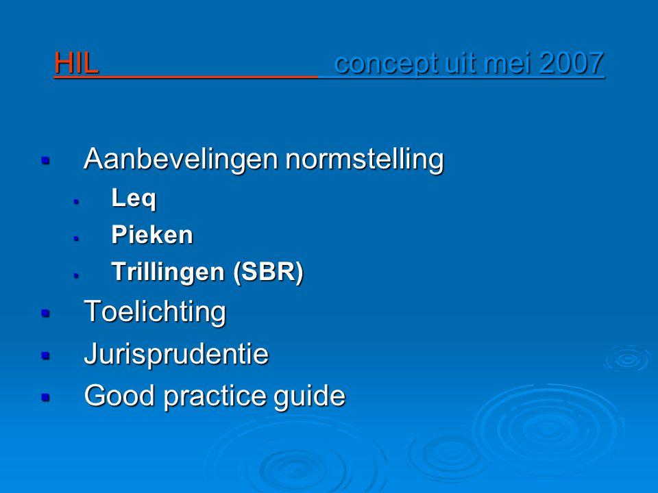 HIL concept uit mei 2007  Aanbevelingen normstelling  Leq  Pieken  Trillingen (SBR)  Toelichting  Jurisprudentie  Good practice guide