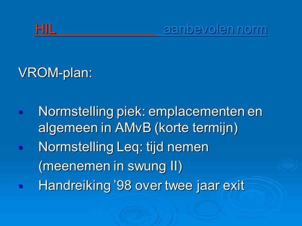 HIL aanbevolen norm VROM-plan:  Normstelling piek: emplacementen en algemeen in AMvB (korte termijn)  Normstelling Leq: tijd nemen (meenemen in swung II)  Handreiking '98 over twee jaar exit