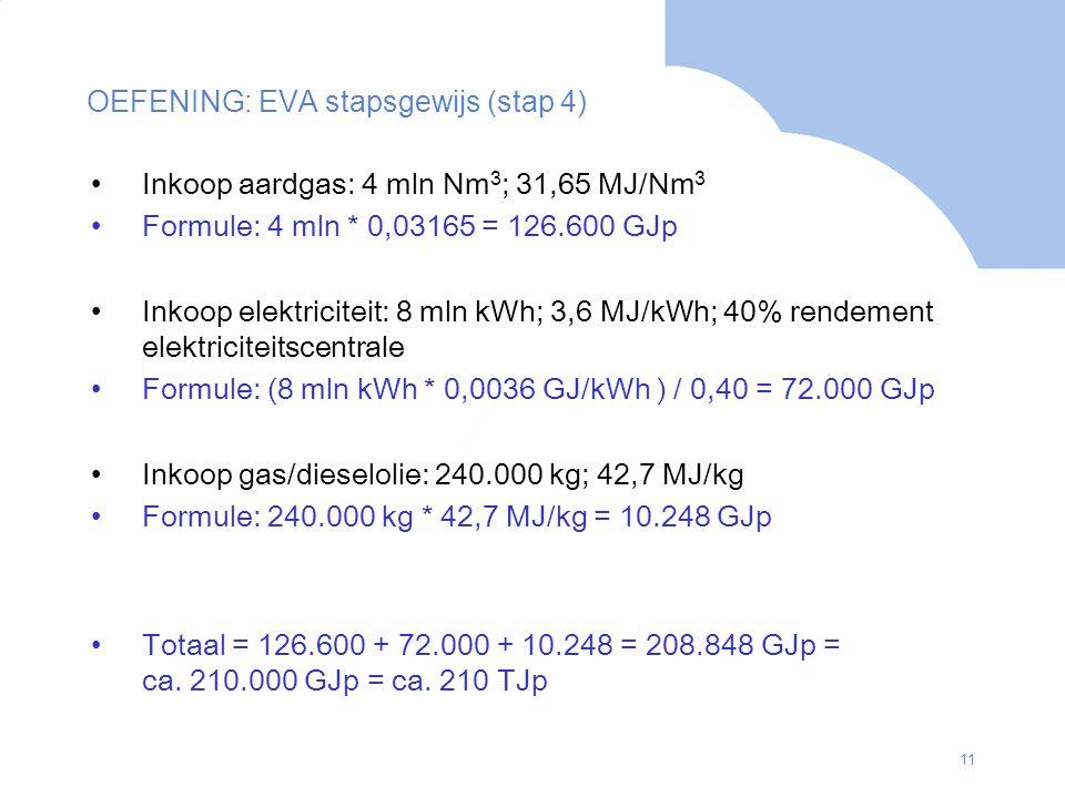 11 Inkoop aardgas: 4 mln Nm 3 ; 31,65 MJ/Nm 3 Formule: 4 mln * 0,03165 = 126.600 GJp Inkoop elektriciteit: 8 mln kWh; 3,6 MJ/kWh; 40% rendement elektr