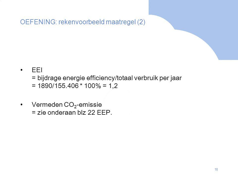 18 OEFENING: rekenvoorbeeld maatregel (2) EEI = bijdrage energie efficiency/totaal verbruik per jaar = 1890/155.406 * 100% = 1,2 Vermeden CO 2 -emissi