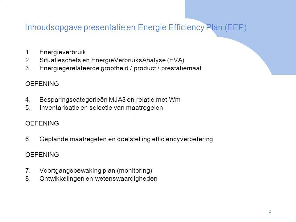 2 Inhoudsopgave presentatie en Energie Efficiency Plan (EEP) 1.Energieverbruik 2.Situatieschets en EnergieVerbruiksAnalyse (EVA) 3.Energiegerelateerde
