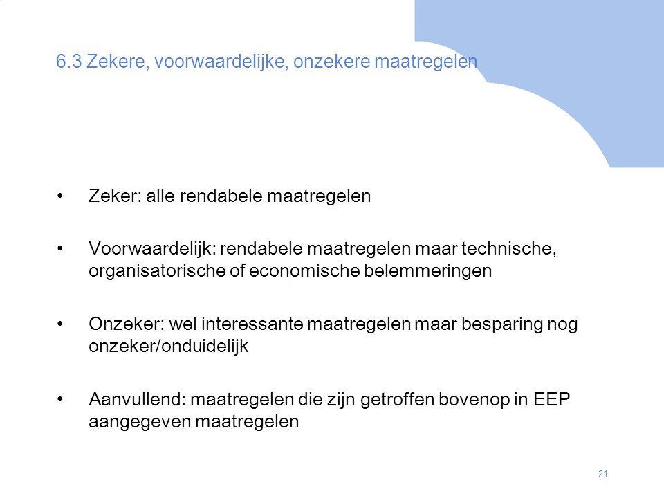 21 6.3 Zekere, voorwaardelijke, onzekere maatregelen Zeker: alle rendabele maatregelen Voorwaardelijk: rendabele maatregelen maar technische, organisa