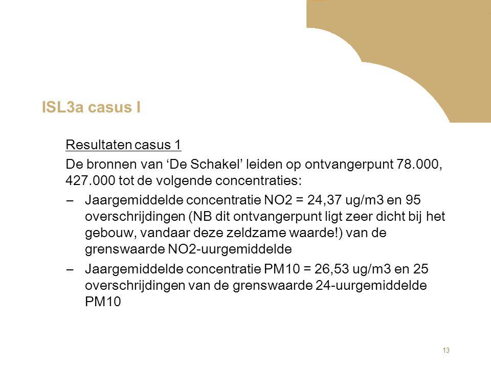13 ISL3a casus I Resultaten casus 1 De bronnen van 'De Schakel' leiden op ontvangerpunt 78.000, 427.000 tot de volgende concentraties: –Jaargemiddelde