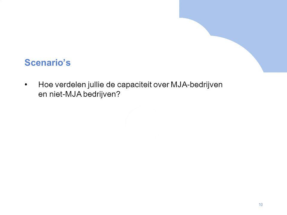10 Scenario's Hoe verdelen jullie de capaciteit over MJA-bedrijven en niet-MJA bedrijven?